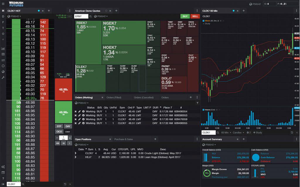 Wedbush Futures Trading Platform - Wedbush Futures